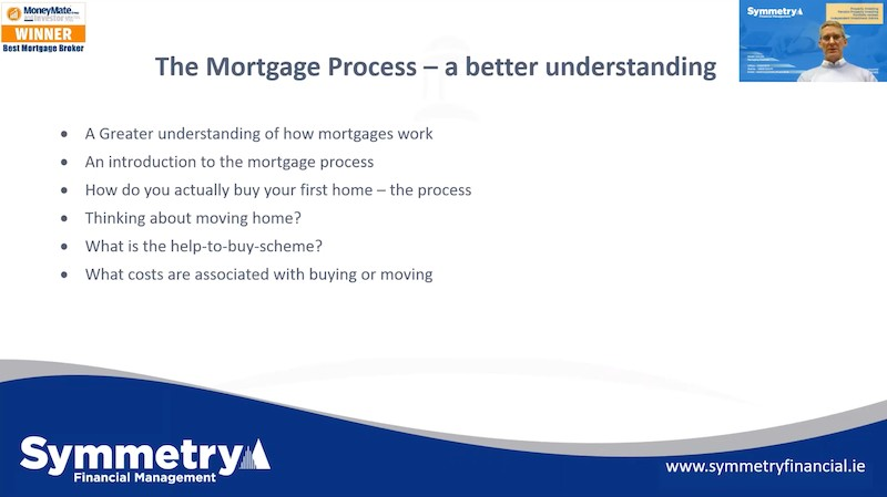 Webinar The Mortgage Process Explained 2 – Symmetry Financial